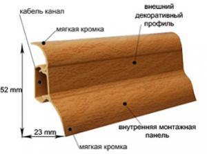 Выбираем широкий плинтус из разного материала